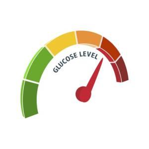 Quantitativen Bestimmung von Glucose in humanem Serum, Plasma, Liquor und Urin