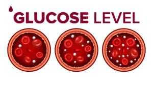 Glucose Reagenz