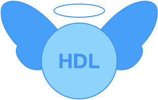 Reagent High Density Lipoprotein-Cholesterol