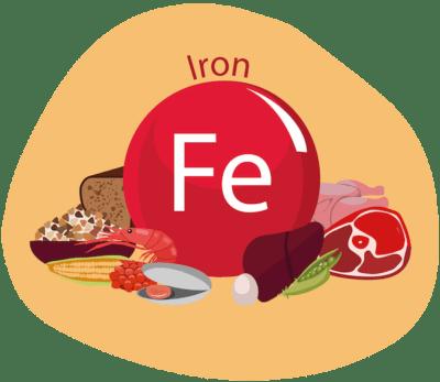 Iron Reagent IVD