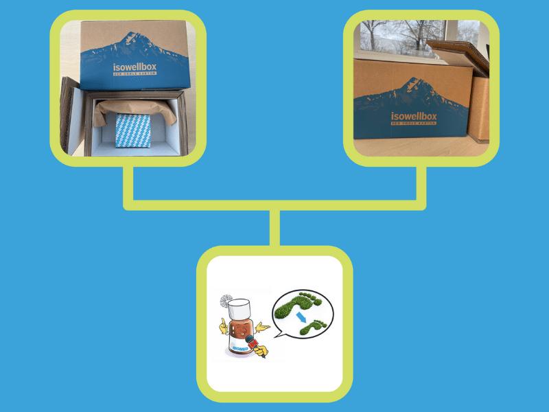 ISOwell Box für mehr Nachhaltigkeit